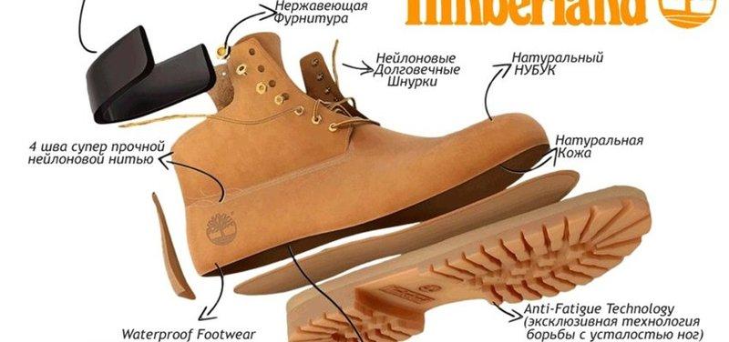 Натуральный рисунок на коже для обуви