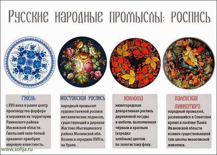 Проект декоративной росписи