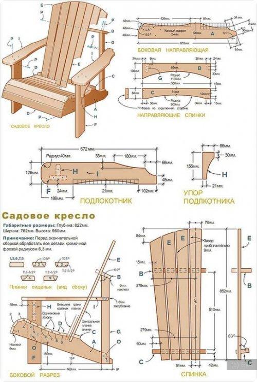 Кресло своими руками размеры