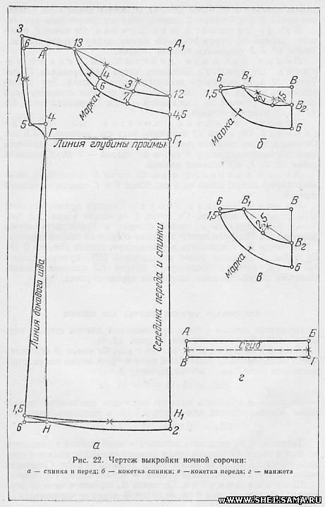 Выкройки ночнушки для начинающих простые выкройки своими руками