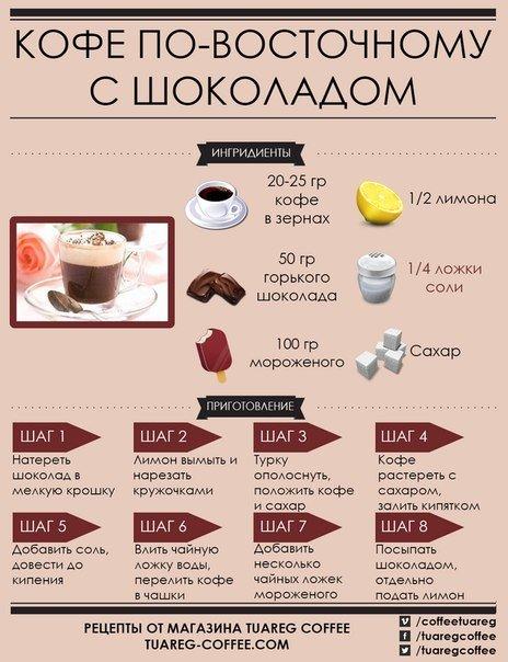 Рецепт кофе в домашних условиях 74