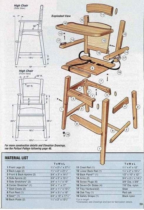 Детский стульчик для кормления своими руками чертежи