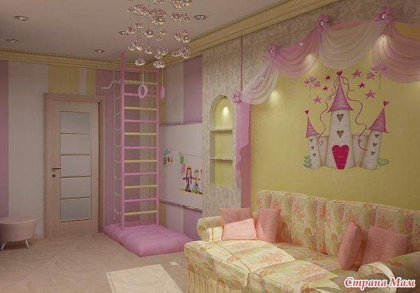 Интерьер детской комнаты фото для маленькой девочки