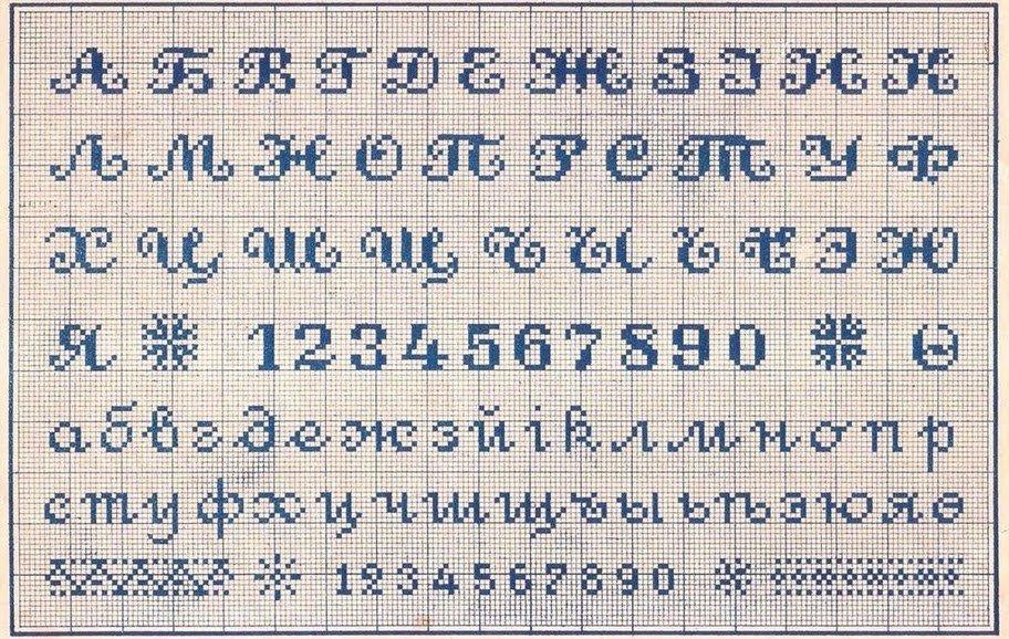 Схемы вышивки крестом буквы и цифры для метрик