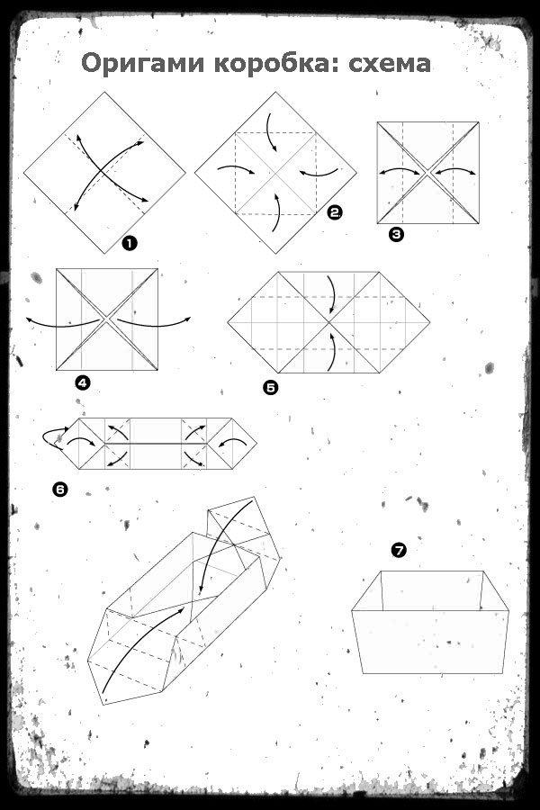 Оригами коробочка из бумаги для детей - Схемы сборки оригами из бумаги для детей - как