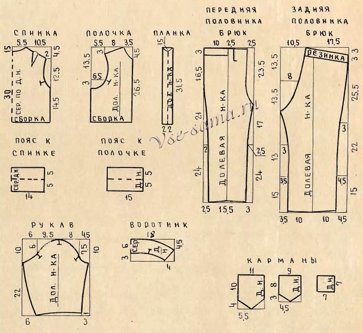 Юбка полусолнце: выкройка пошагово, как сшить своими 173