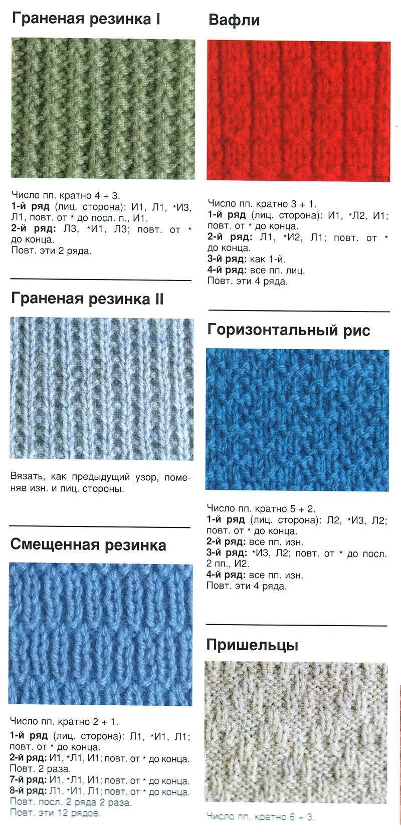 Разновидности вязания резинок на спицах