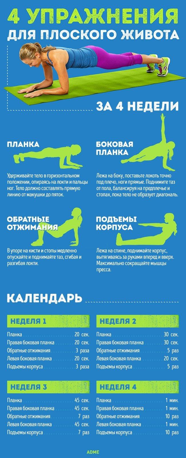 Упражнения для похудения в домашних условиях за неделю фото 286