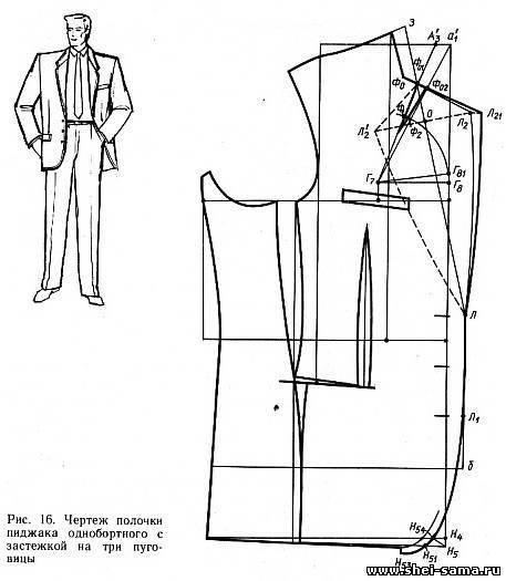 Костюм двубортный мужской выкройка на костюм