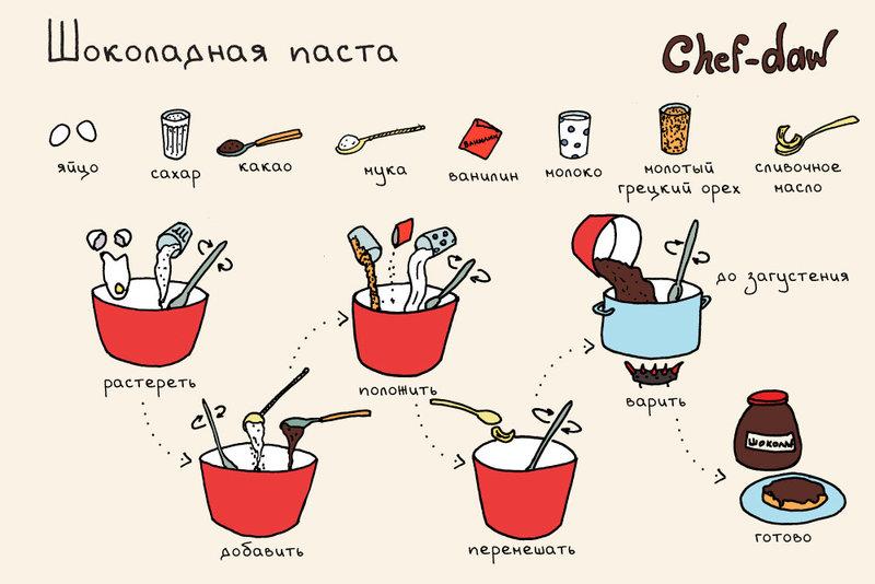 Вкусняшки для детей рецепты