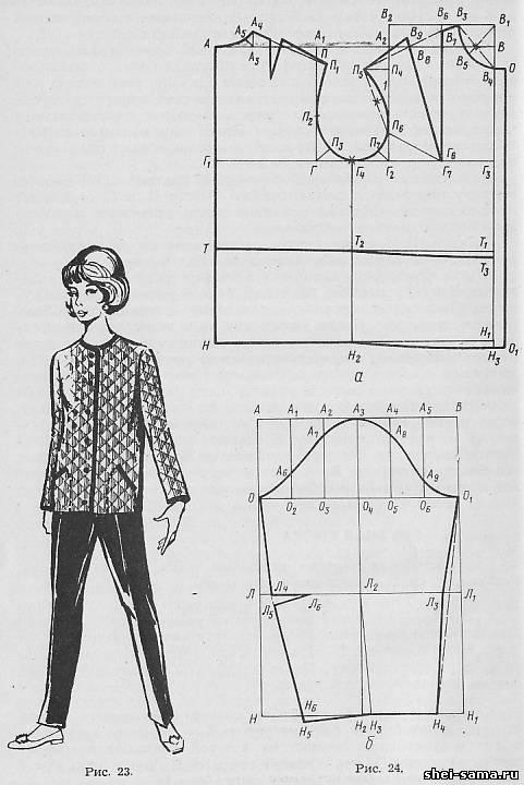 Выкройка женской удлиненной куртки Шкатулка