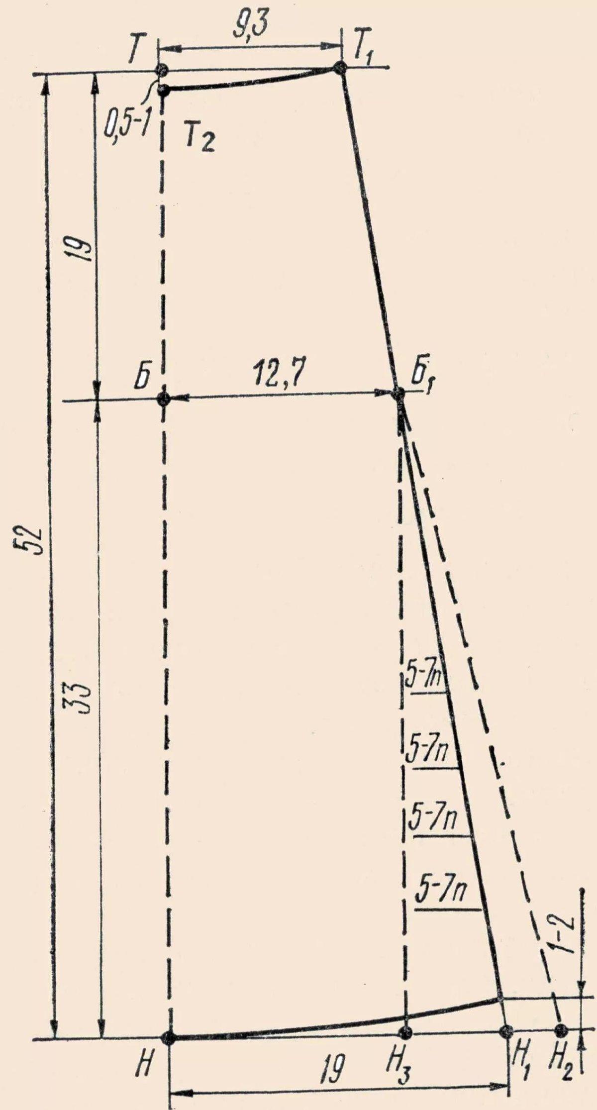 Юбка четырехклинка своими руками 867