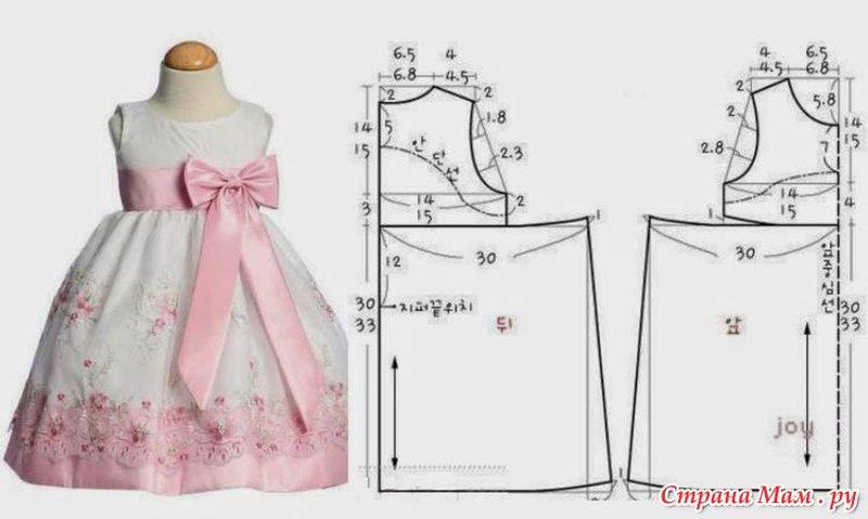 Платье для малышки сшить своими руками
