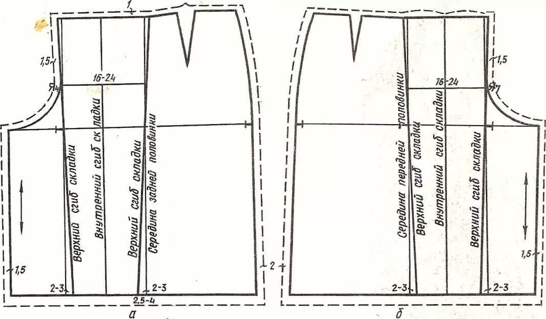 Как сшить юбку-брюки выкройка 67