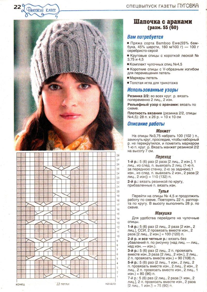 Модели вязаных шапок для женщин спицами и схемы