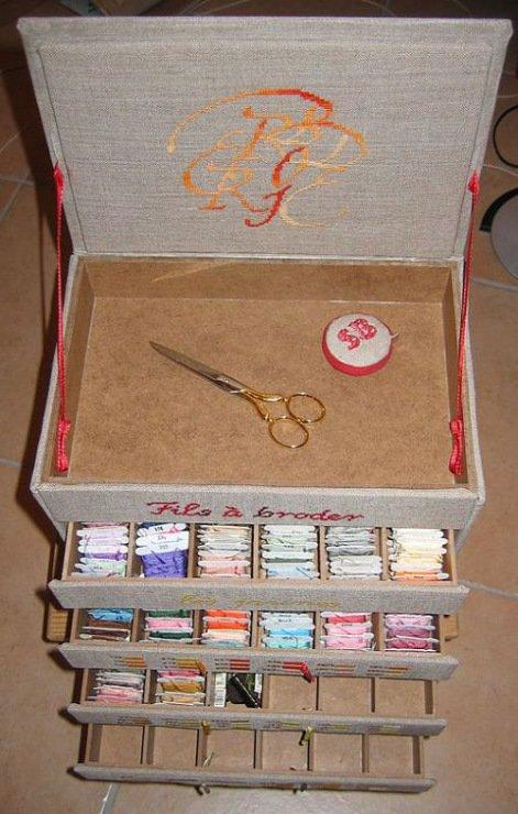 Коробка для ниток из картона своими руками