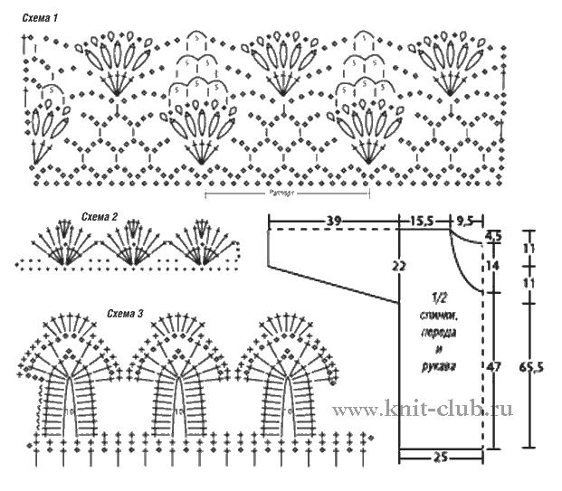 Вязание кофточек спицами и крючком со схемами