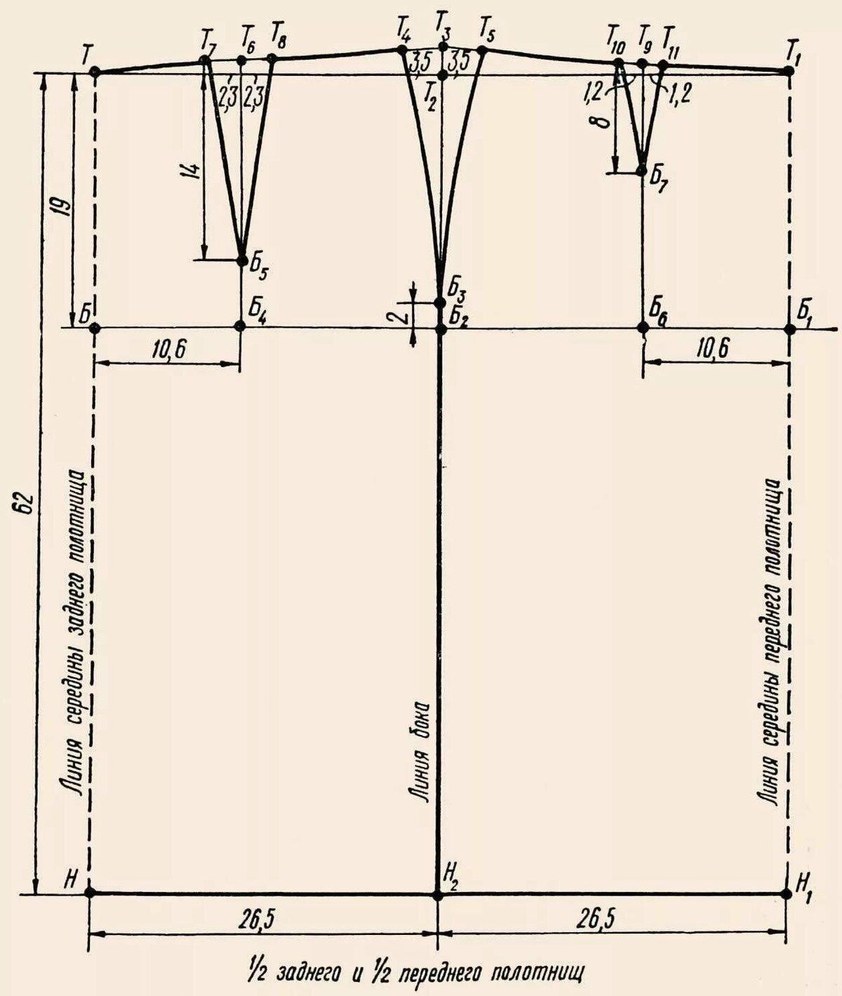 Как выкроить юбку карандаш пошаговая инструкция фото