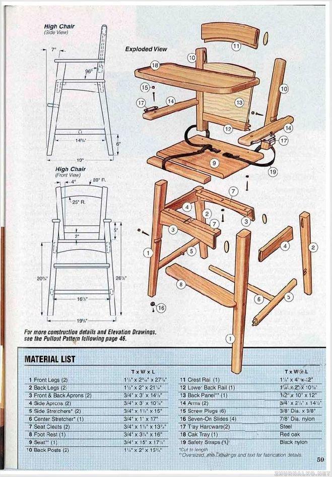 Столик для кормления своими руками чертежи
