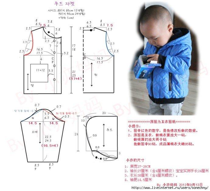 Сшить куртку своими руками для мальчика