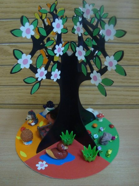 Поделки деревьях в детском саду