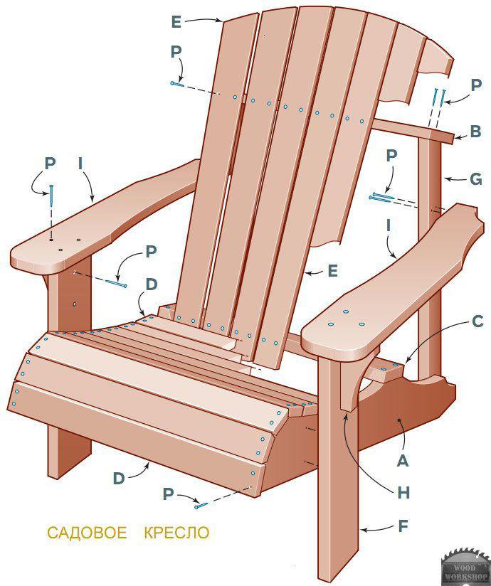 Простое кресло из дерева своими руками чертежи