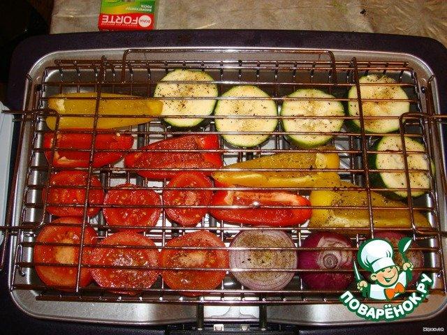 как пиготовить овощи гриль деятельности: Охрана