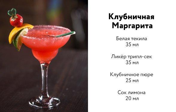 Рецепты коктейлей клубничная маргарита