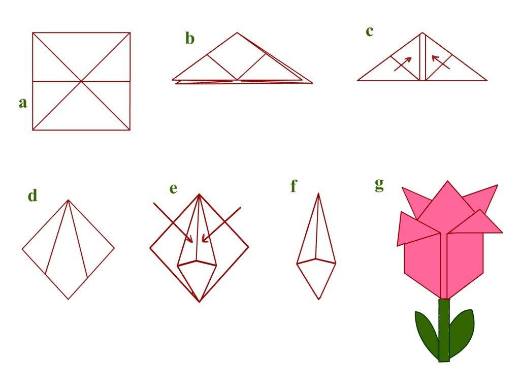 Как сделать поделку из бумаги своими руками для мамы