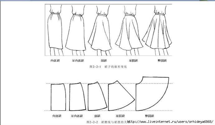 Выкройка юбка в пол сшить 35