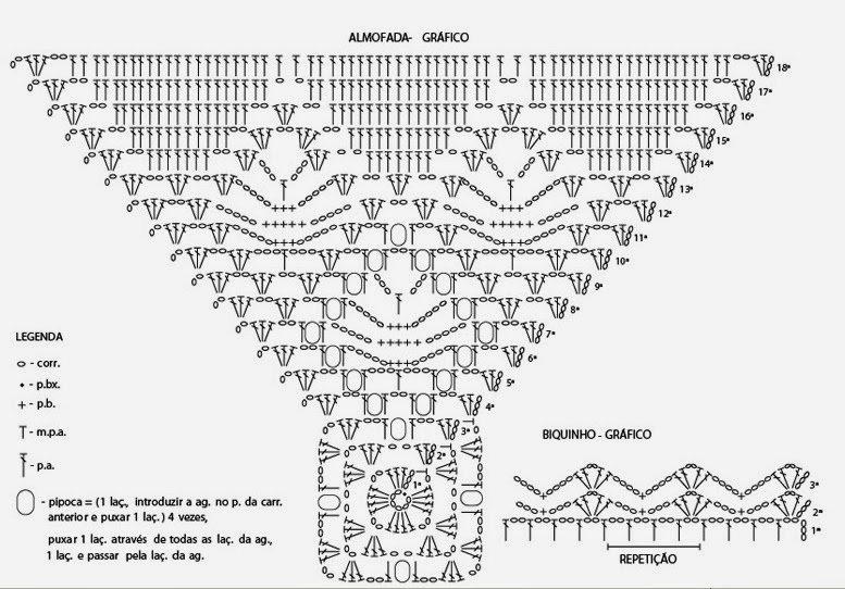 Вязание крючком подушка крючком схемы и описание