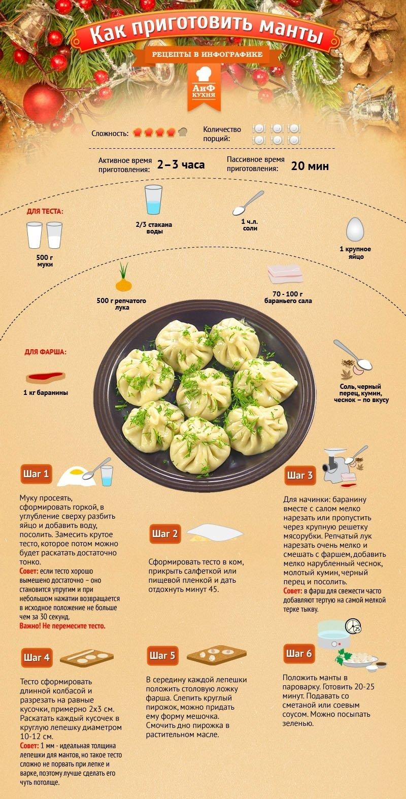 Простейшие пошаговые кулинарные рецепты