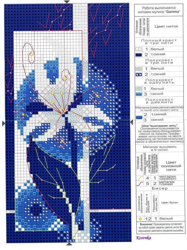 Схемы с нитками вышивки крестиком 104
