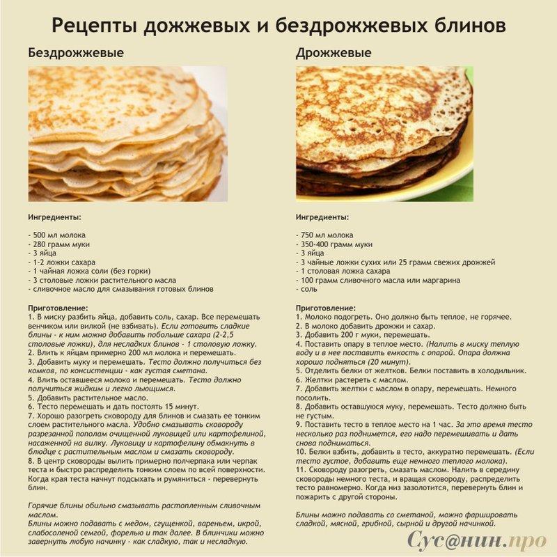 Быстрый рецепт блинов для начинки