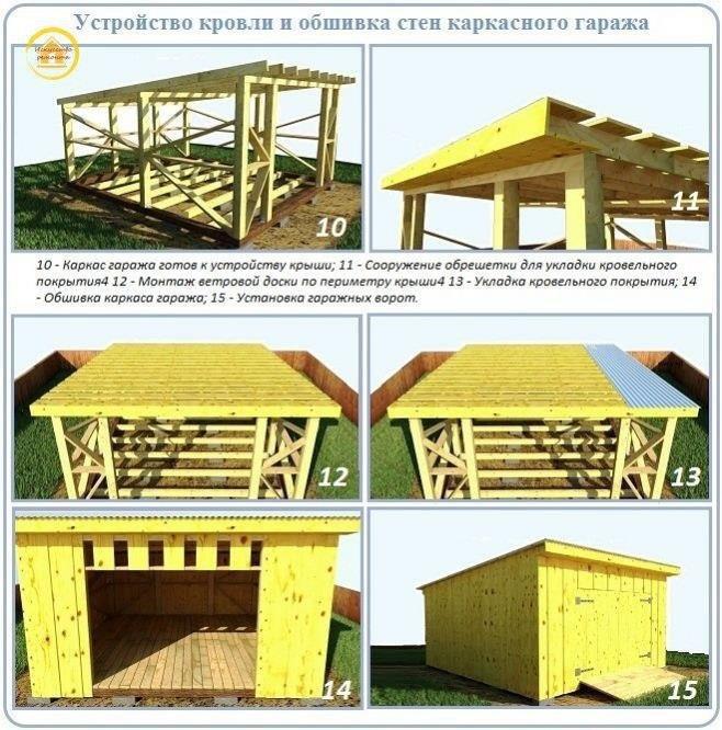 Строим гараж каркасного типа своими руками 29