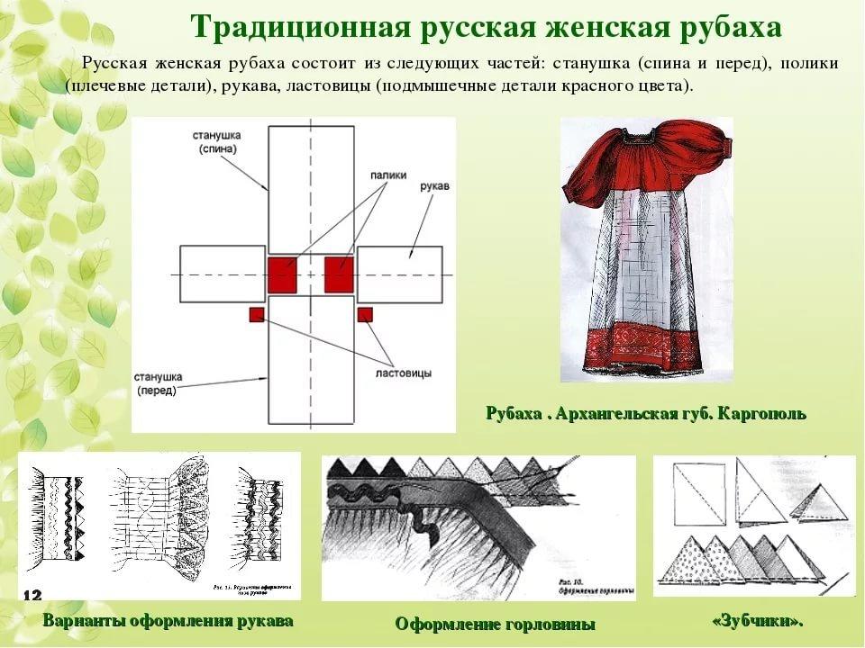 Как сшить рубашку к русскому сарафану 95