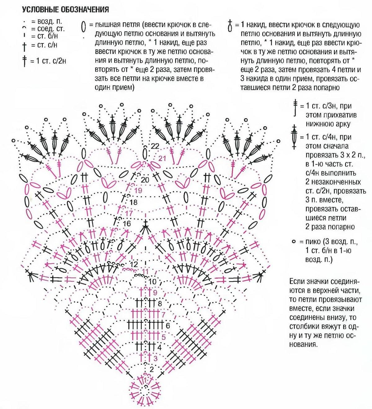 Схемы вязание крючком с 20
