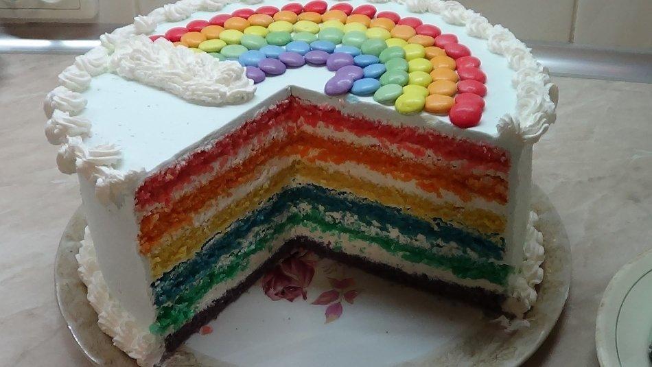 Торт на день рождения рецепт своими руками 34