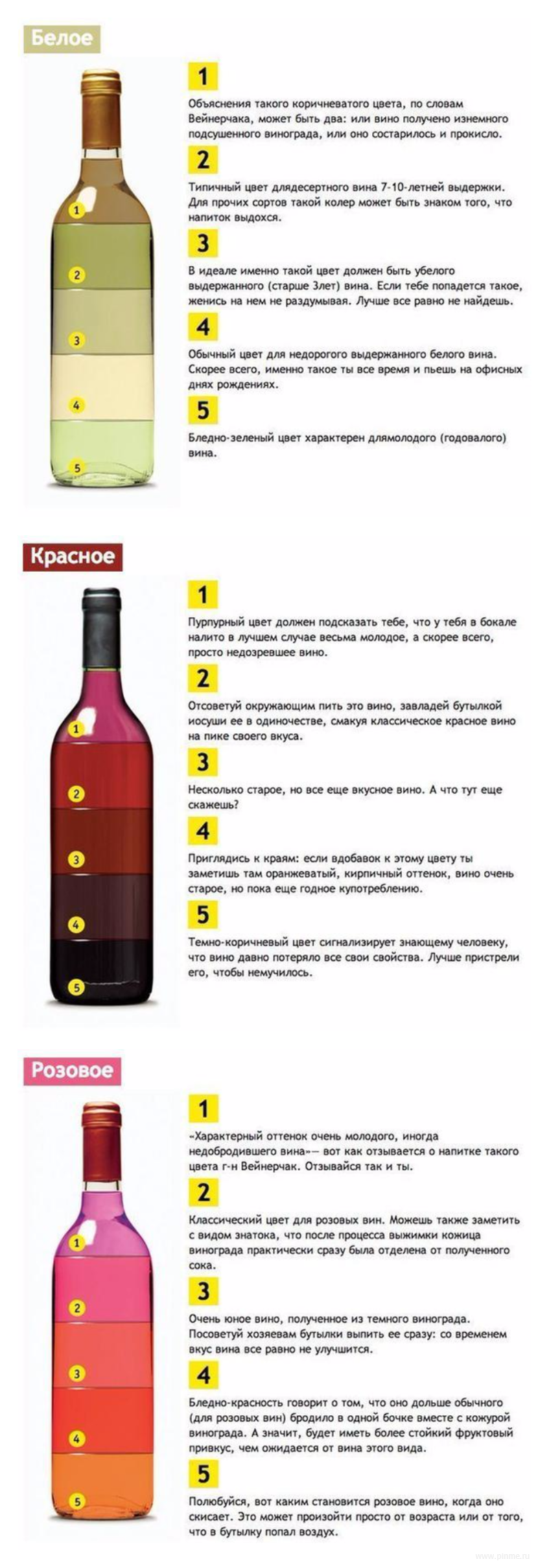 Как сделать водку из спирта рецепты в домашних условиях
