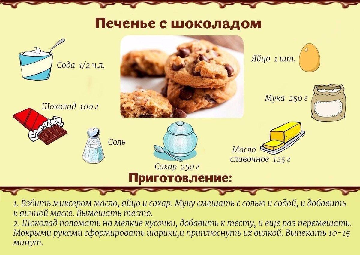 Рецепты для печенья в домашних условиях легкий рецепт 284