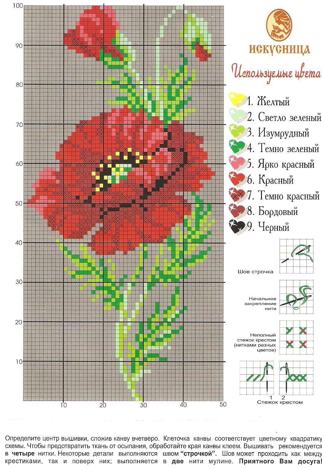 Схема вышивки крестиком один мак 890