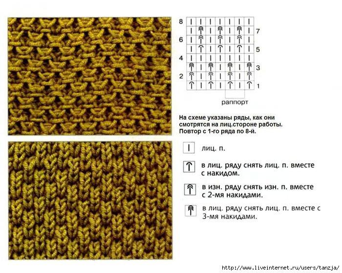 Вязание спицами плотные узоры схемы с описанием 27