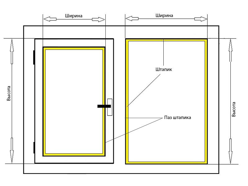 Как правильно сделать замеры окна для жалюзи 473