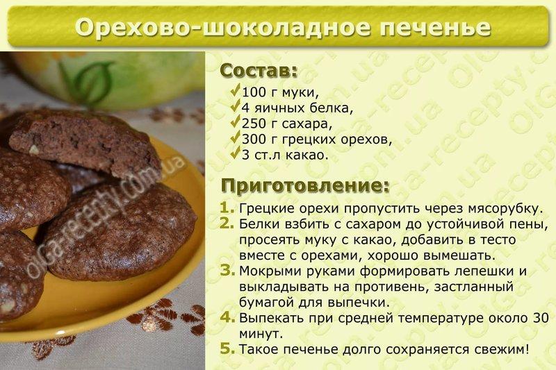 Рецепты кулинарии быстрого приготовления