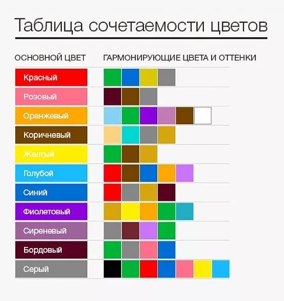 Сочетание цветов и оттенков в дизайне к