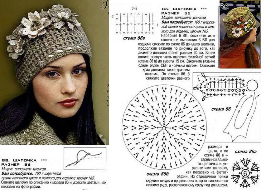 Вязание крючок модели шапочки