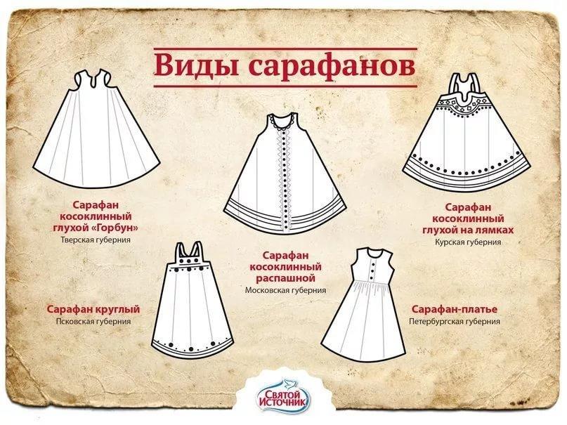 Русский сарафан для девочки сшить своими руками выкройки 37