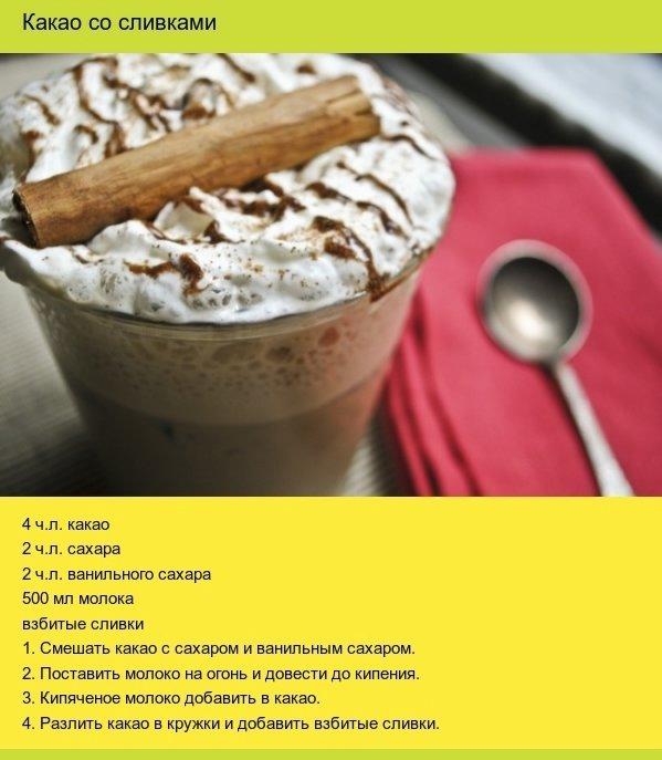 Из какао порошка сделать шоколад рецепт в домашних условиях 660