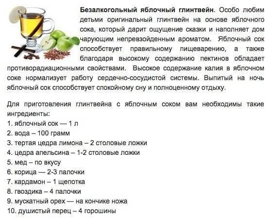 Глинтвейн рецепт приготовления в домашних условиях из вина