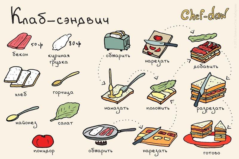 Вкусные творожные пасхи рецепты